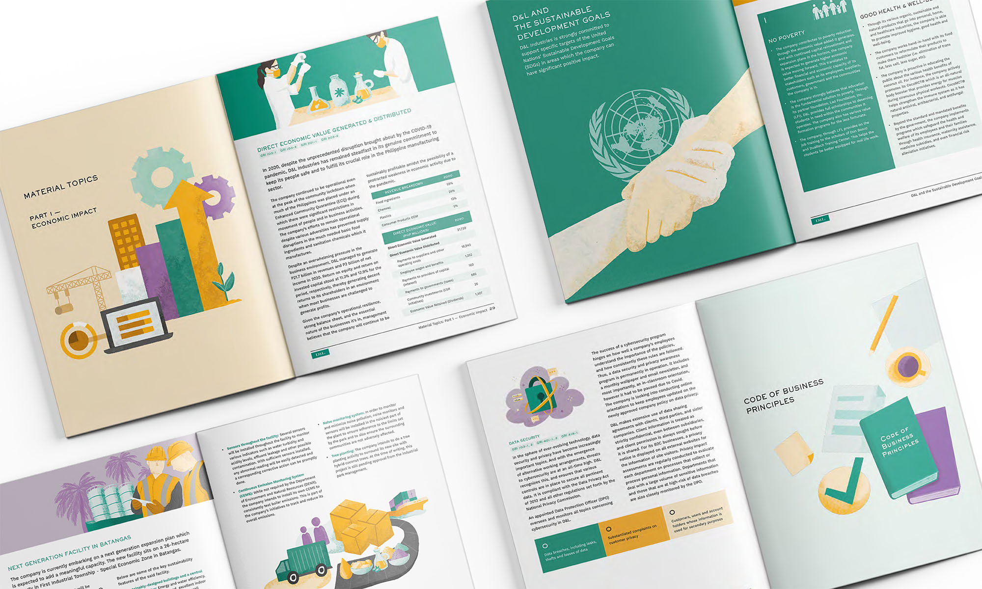 Spreads from the D&L Sustainability Report